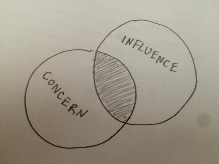 influence concern.jpg